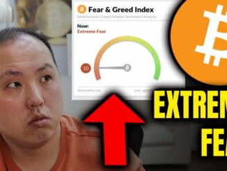 EXTREME FEAR OVER BITCOIN AND CRYPTO - BUY SIGNAL?
